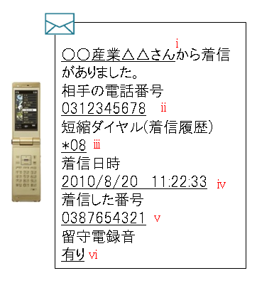 notice_mail
